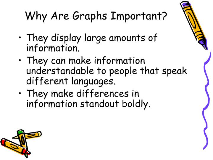 Why are graphs important