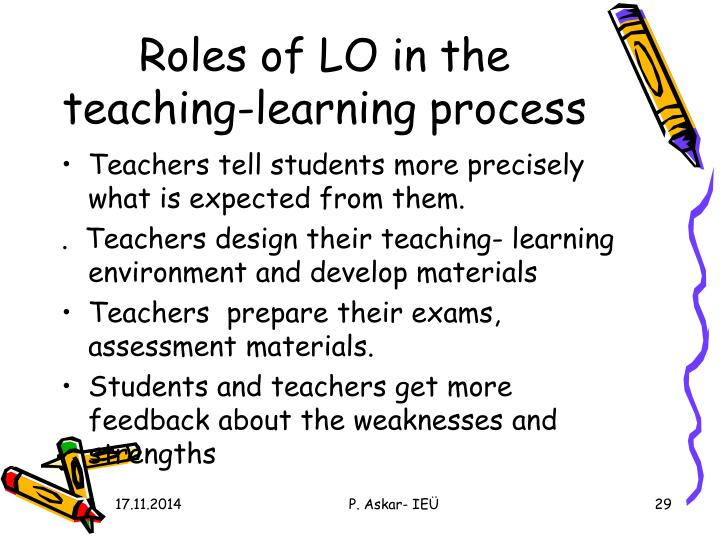 Roles of LO in the teaching-learning process