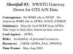 shortfall 1 nwstg gateway down for gts a n data