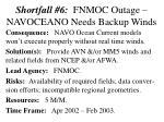 shortfall 6 fnmoc outage navoceano needs backup winds