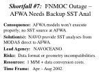 shortfall 7 fnmoc outage afwa needs backup sst anal