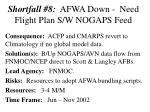 shortfall 8 afwa down need flight plan s w nogaps feed