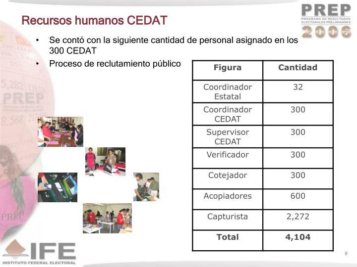 Recursos humanos CEDAT