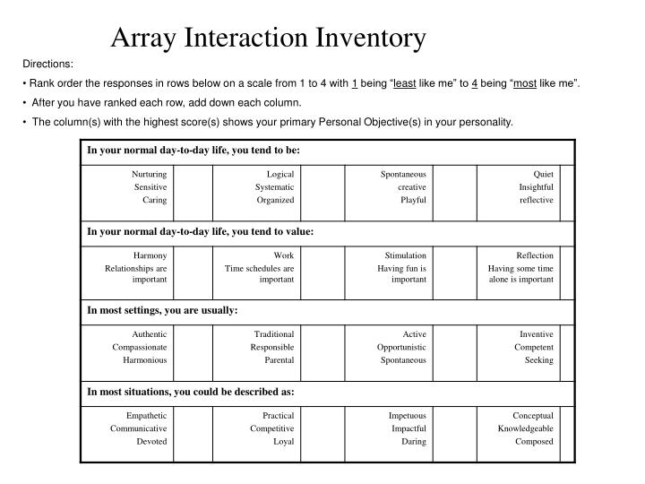 Array Interaction Inventory