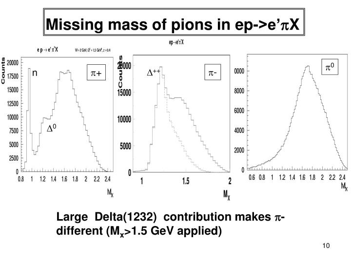 Missing mass of pions in ep