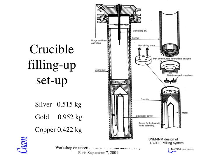 Crucible filling-up set-up