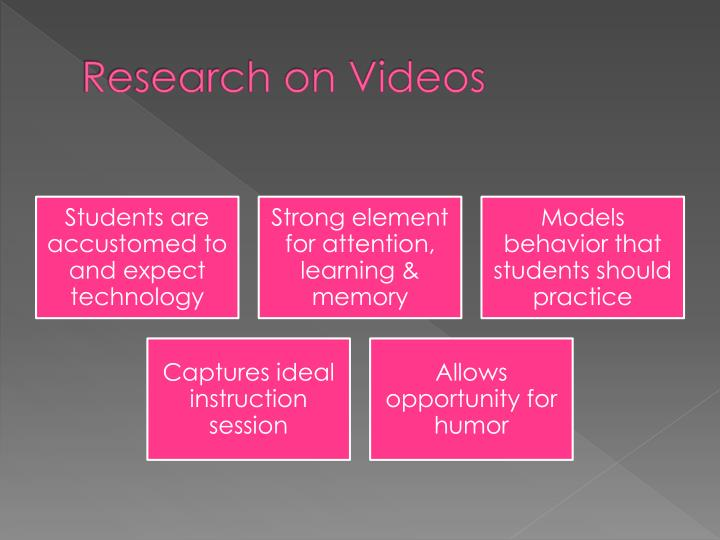 Research on Videos