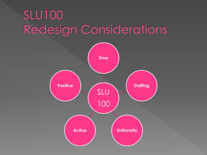 Slu100 redesign considerations