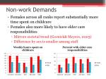 non work demands