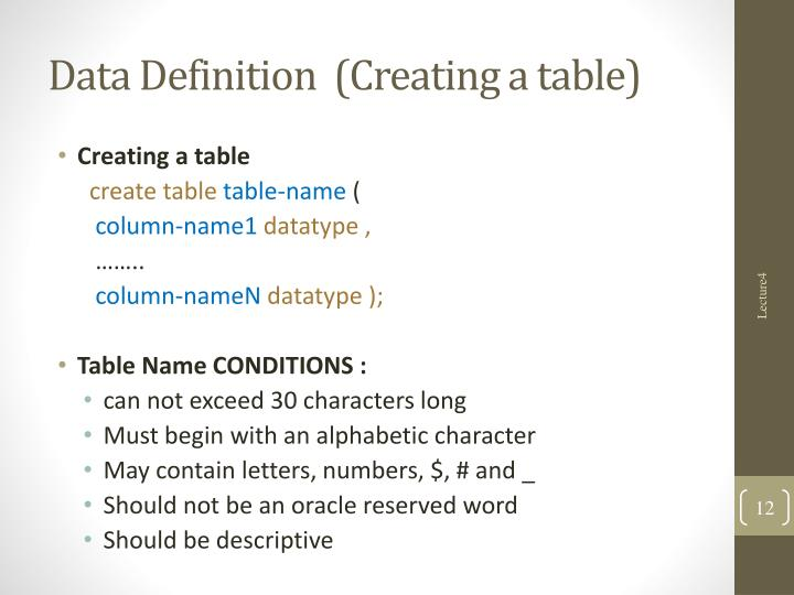 Data Definition  (Creating a table)