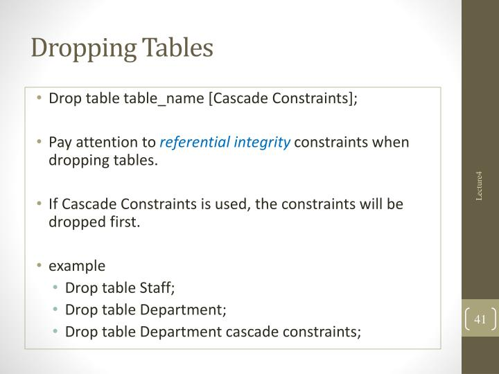 Dropping Tables