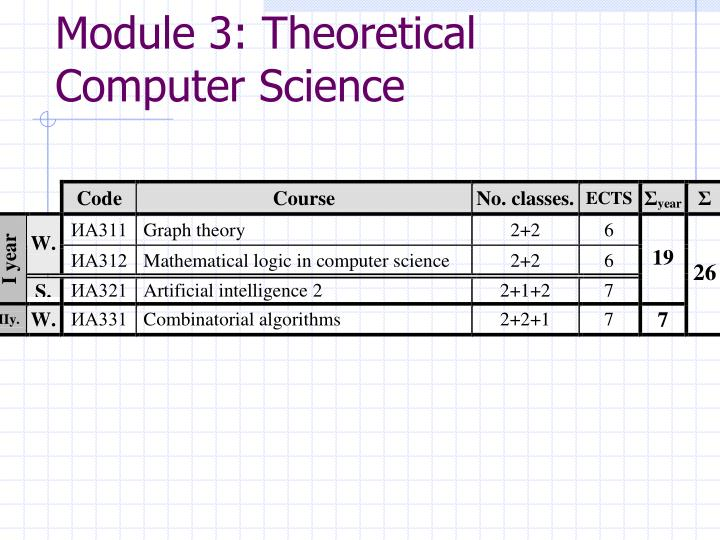 Module 3: Theoretical Computer Science