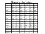 dummies for crises