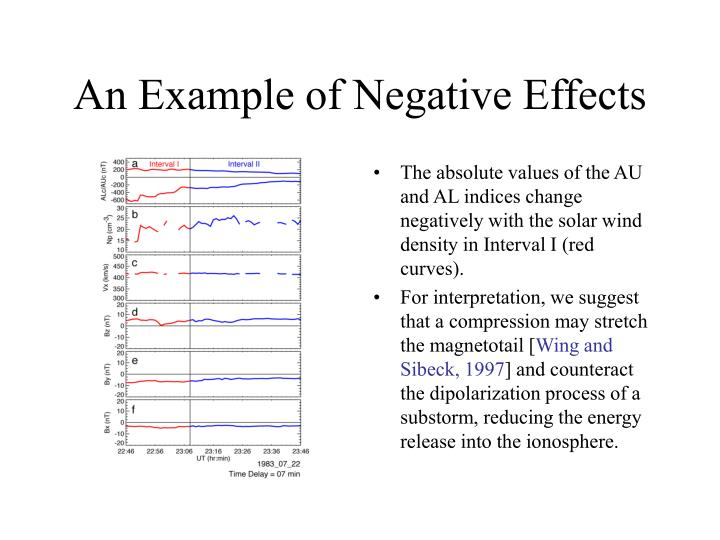 An example of negative effects