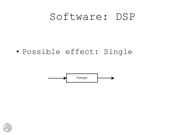 Software: DSP