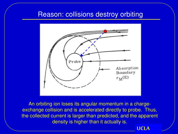 Reason: collisions destroy orbiting