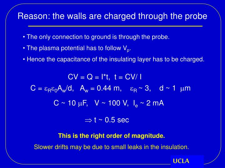 Reason: the walls are charged through the probe