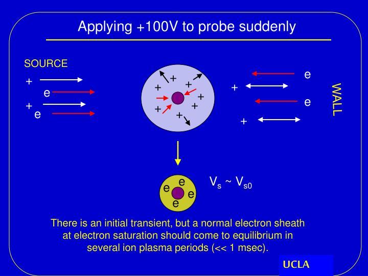 Applying +100V to probe suddenly