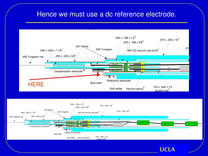Hence we must use a dc reference electrode.