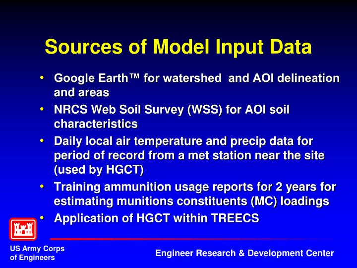 Sources of Model Input Data