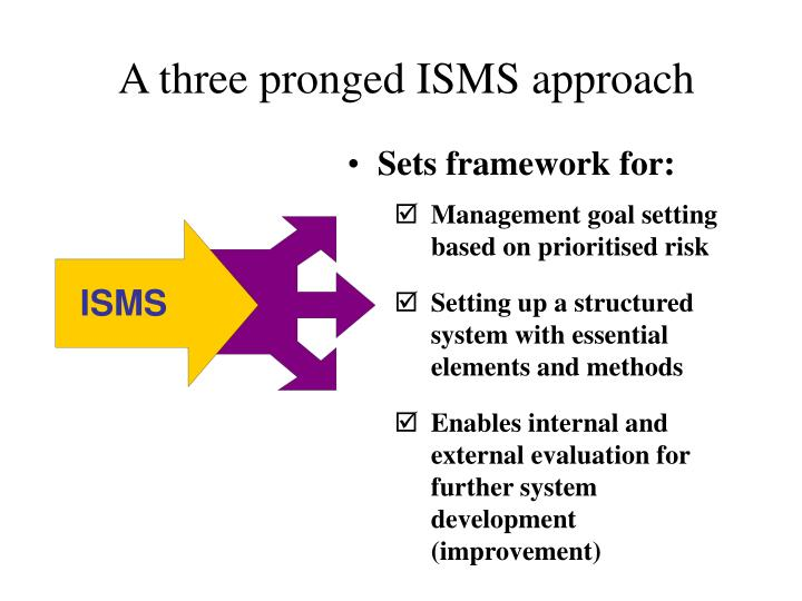 A three pronged isms approach