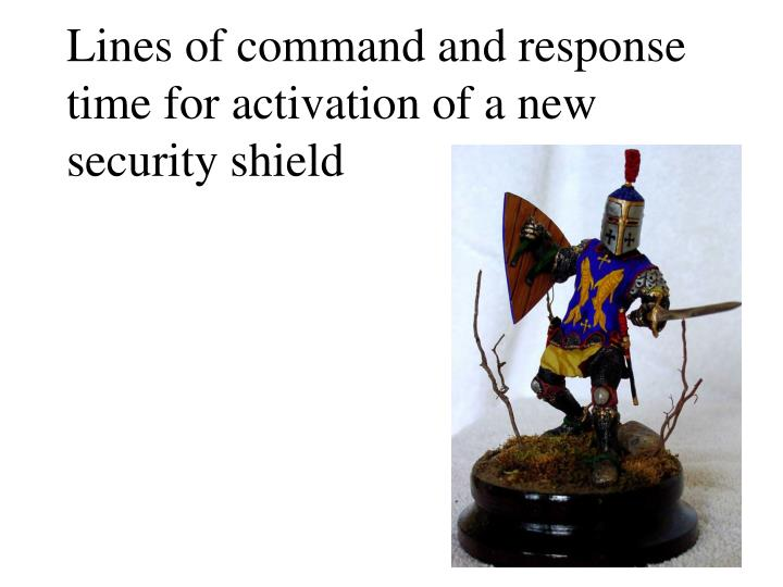 Lines of command and response time for activation of a new security shield