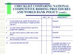 checklist comparing national competitive bidding procedures and world bank policy contd