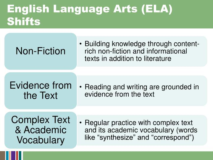 English Language Arts (ELA) Shifts