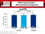 ion 3 study results non inferiority comparison