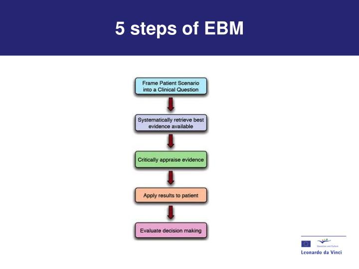 5 steps of EBM