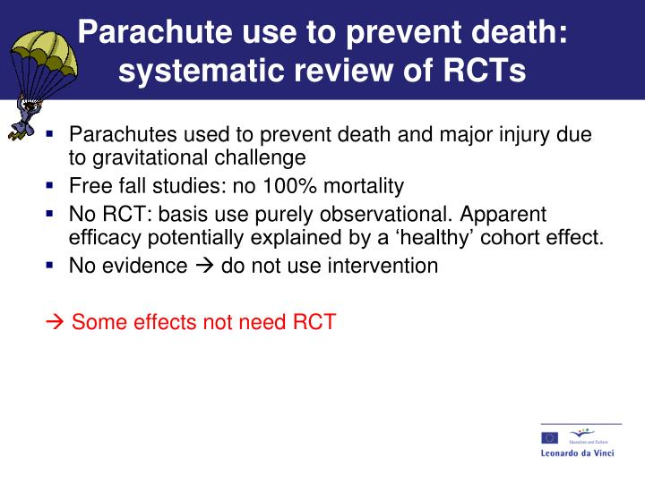 Parachute use to prevent death: systematic review of RCTs