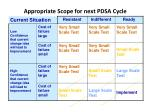 appropriate scope for next pdsa cycle