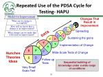 repeated use of the pdsa cycle for testing hapu