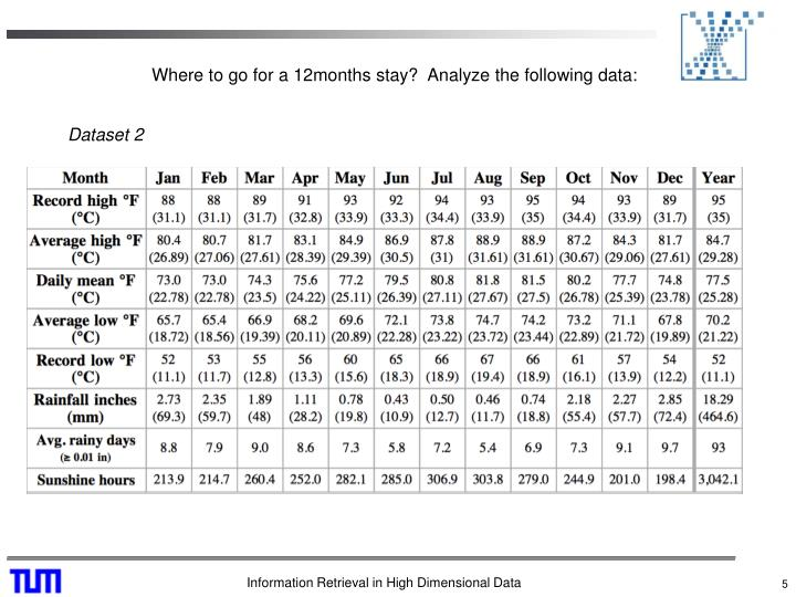 Where to go for a 12months stay?  Analyze the following data: