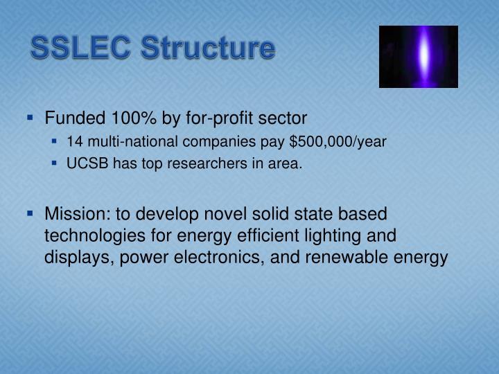 SSLEC Structure