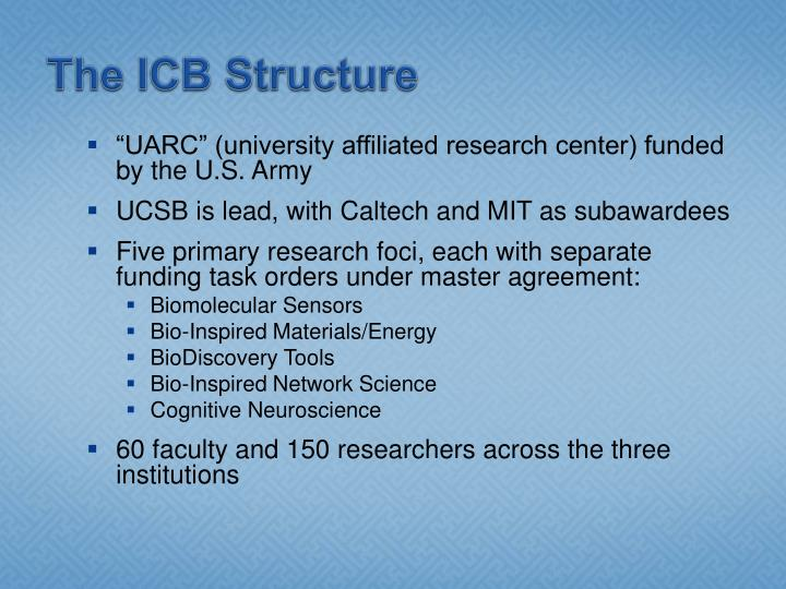 The ICB Structure