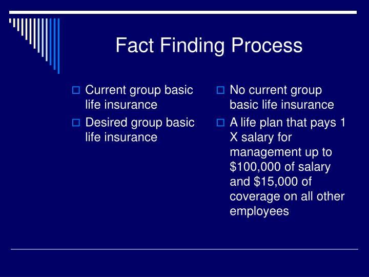 Current group basic life insurance