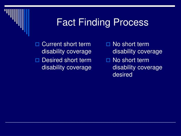 Current short term disability coverage