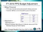 fy 2010 pps budget adjustment