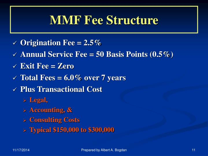 MMF Fee Structure