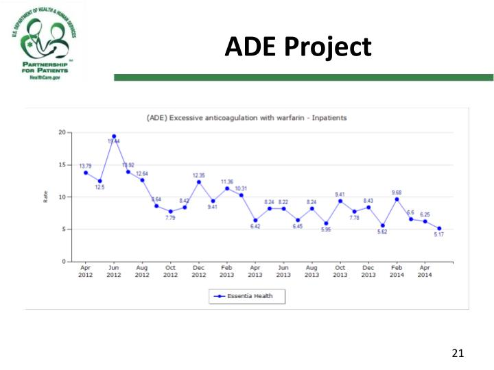 ADE Project