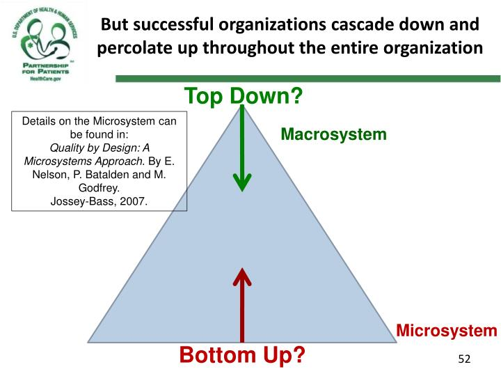 But successful organizations cascade down and percolate up throughout the entire organization