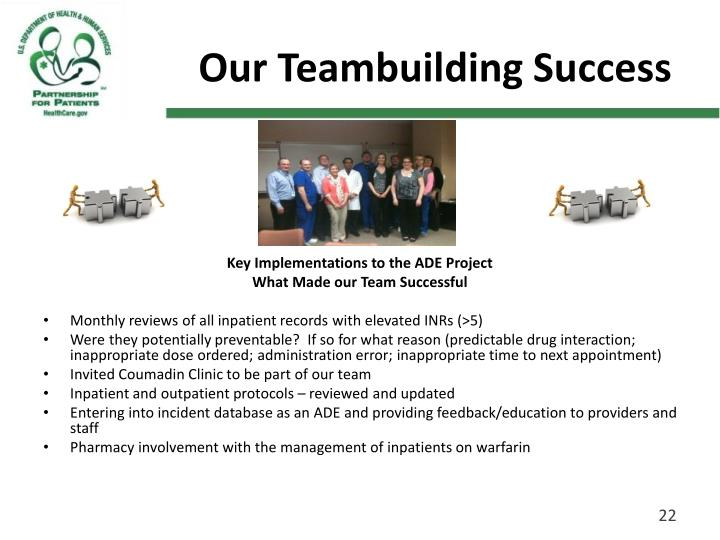Our Teambuilding Success