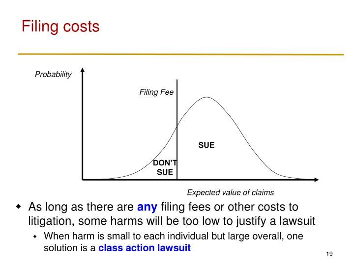 Filing costs