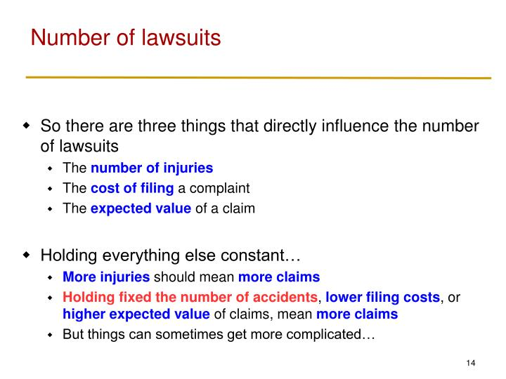 Number of lawsuits