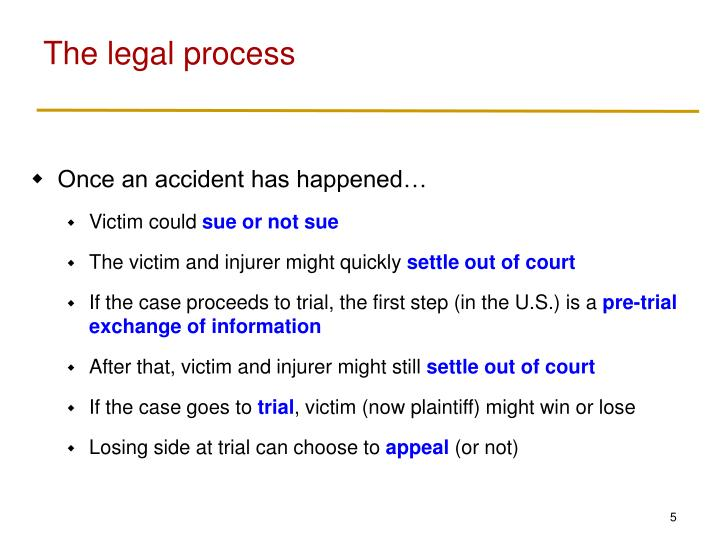 The legal process