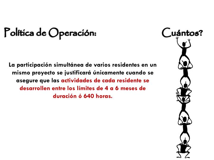 Política de Operación:                                Cuántos?
