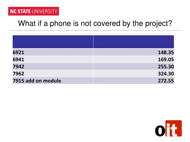 What if a phone is not covered by the project?