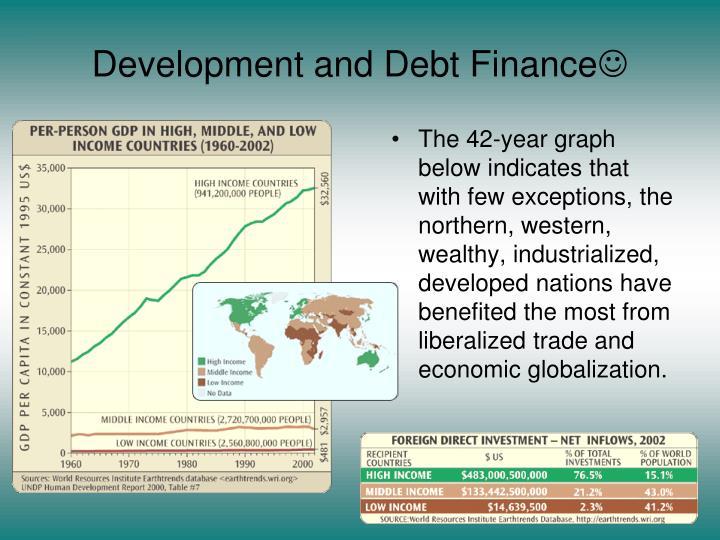 Development and Debt Finance