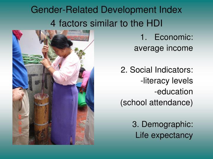 Gender-Related Development Index